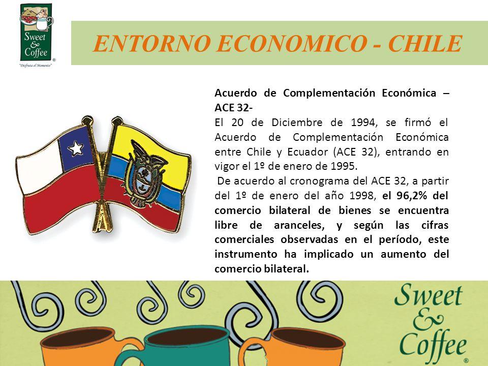 ENTORNO ECONOMICO - CHILE Acuerdo de Complementación Económica – ACE 32- El 20 de Diciembre de 1994, se firmó el Acuerdo de Complementación Económica