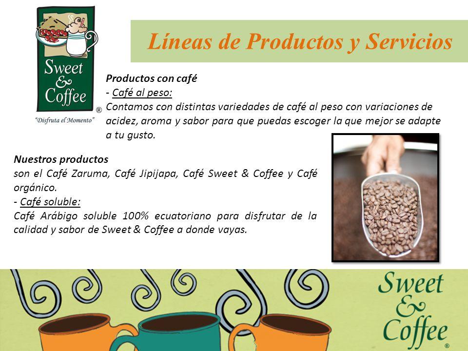 Líneas de Productos y Servicios Productos con café - Café al peso: Contamos con distintas variedades de café al peso con variaciones de acidez, aroma