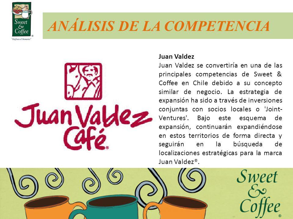 ANÁLISIS DE LA COMPETENCIA Juan Valdez Juan Valdez se convertiría en una de las principales competencias de Sweet & Coffee en Chile debido a su concep