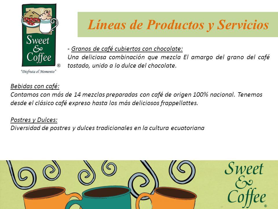 Estrategia de mercado Sweet & Coffee Además cuenta con tarjetas de regalo de $ 15.00 y $25.00.