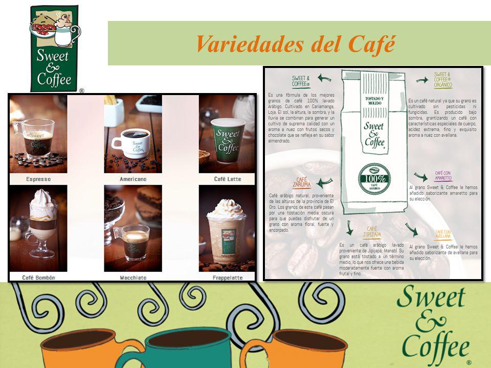 ANÁLISIS DE LA COMPETENCIA Cafeterías Café con piernas Café con piernas es un tipo de local de expendio de café o cafetería característico y creado en Chile, el cual se distingue de los demás por su atractivo de reemplazar cantineros y mozos por mujeres semi-desnudas pero en algunos casos simplemente ligeras de ropa.
