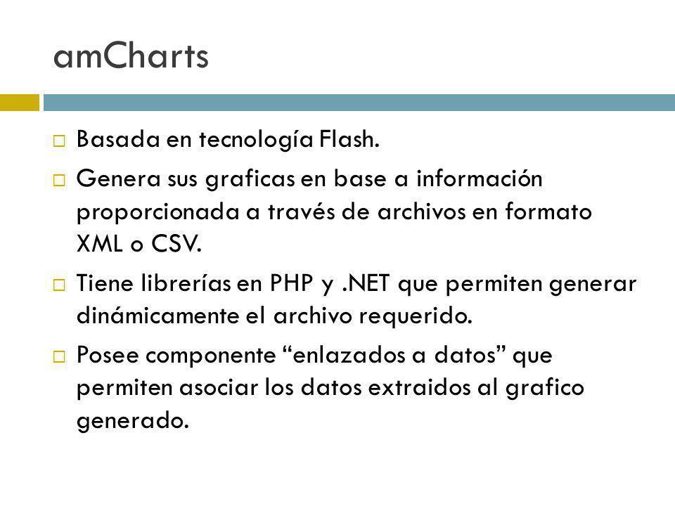 amCharts Basada en tecnología Flash. Genera sus graficas en base a información proporcionada a través de archivos en formato XML o CSV. Tiene librería