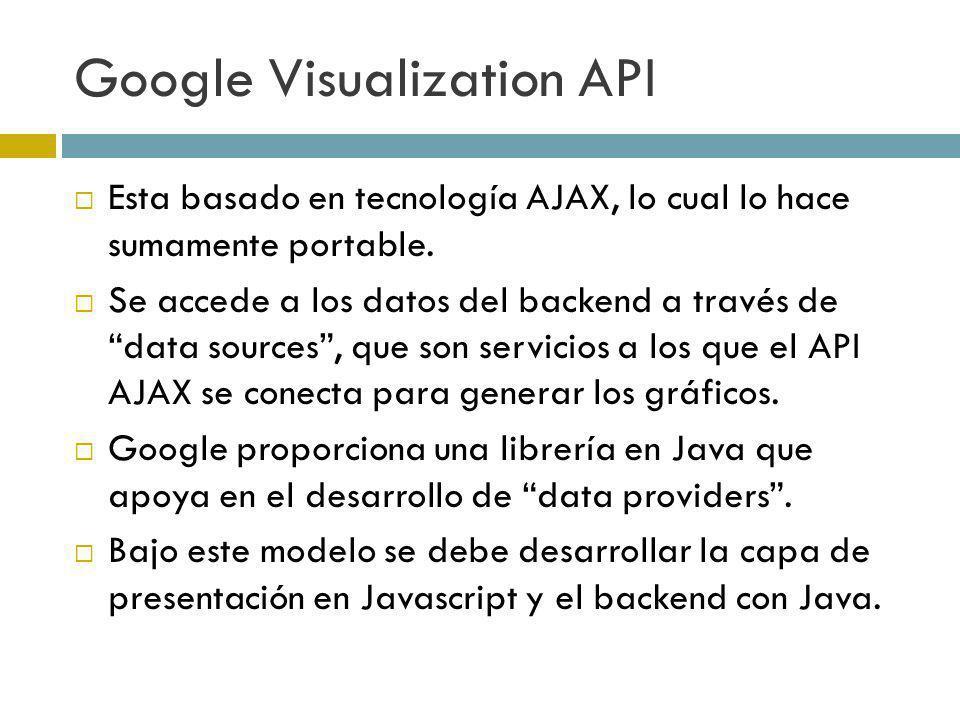 Google Visualization API Esta basado en tecnología AJAX, lo cual lo hace sumamente portable. Se accede a los datos del backend a través de data source