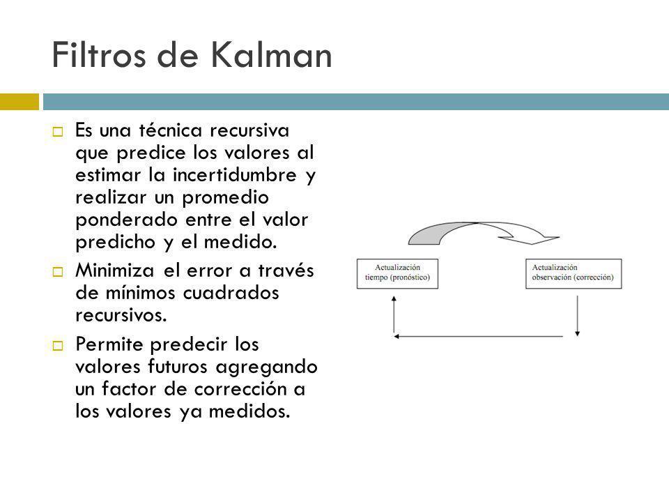 Filtros de Kalman Es una técnica recursiva que predice los valores al estimar la incertidumbre y realizar un promedio ponderado entre el valor predich