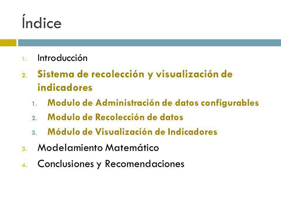 Índice 1. Introducción 2. Sistema de recolección y visualización de indicadores 1. Modulo de Administración de datos configurables 2. Modulo de Recole