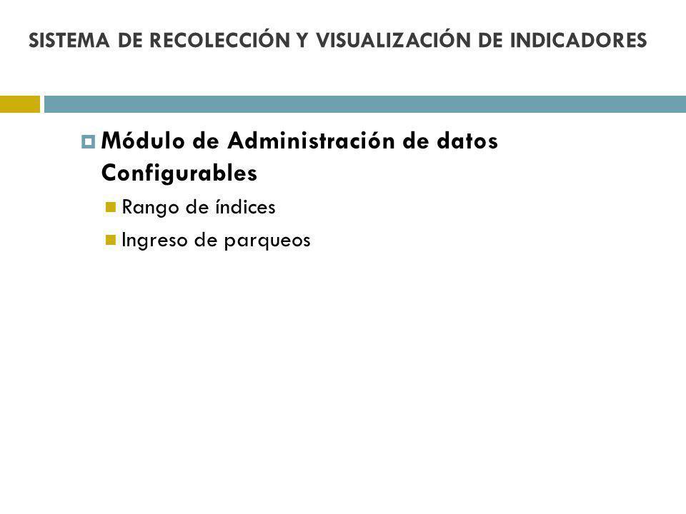 Módulo de Administración de datos Configurables Rango de índices Ingreso de parqueos SISTEMA DE RECOLECCIÓN Y VISUALIZACIÓN DE INDICADORES