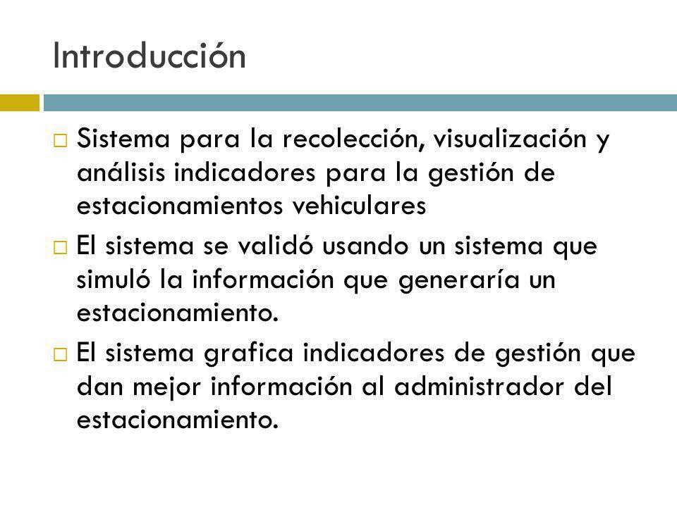 Introducción Sistema para la recolección, visualización y análisis indicadores para la gestión de estacionamientos vehiculares El sistema se validó us