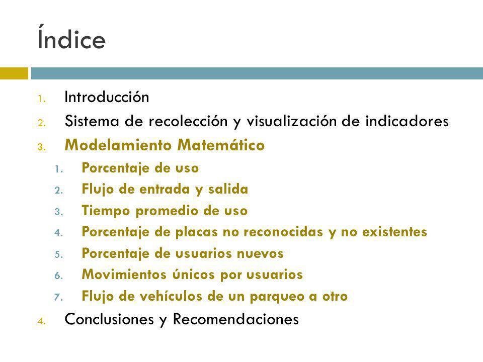 Índice 1. Introducción 2. Sistema de recolección y visualización de indicadores 3. Modelamiento Matemático 1. Porcentaje de uso 2. Flujo de entrada y