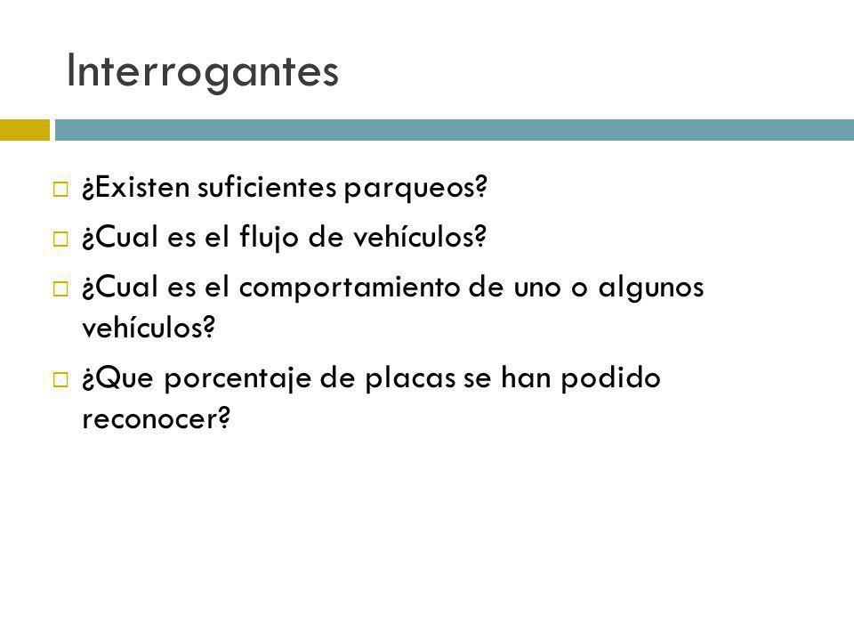 Interrogantes ¿Existen suficientes parqueos? ¿Cual es el flujo de vehículos? ¿Cual es el comportamiento de uno o algunos vehículos? ¿Que porcentaje de