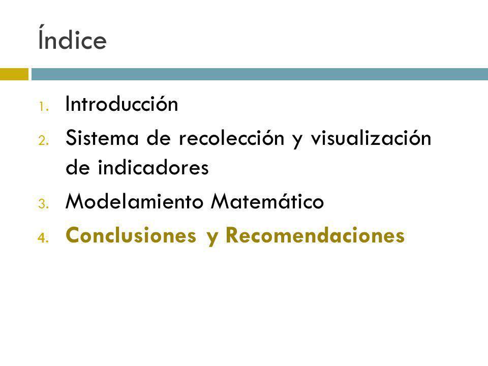 Índice 1. Introducción 2. Sistema de recolección y visualización de indicadores 3. Modelamiento Matemático 4. Conclusiones y Recomendaciones