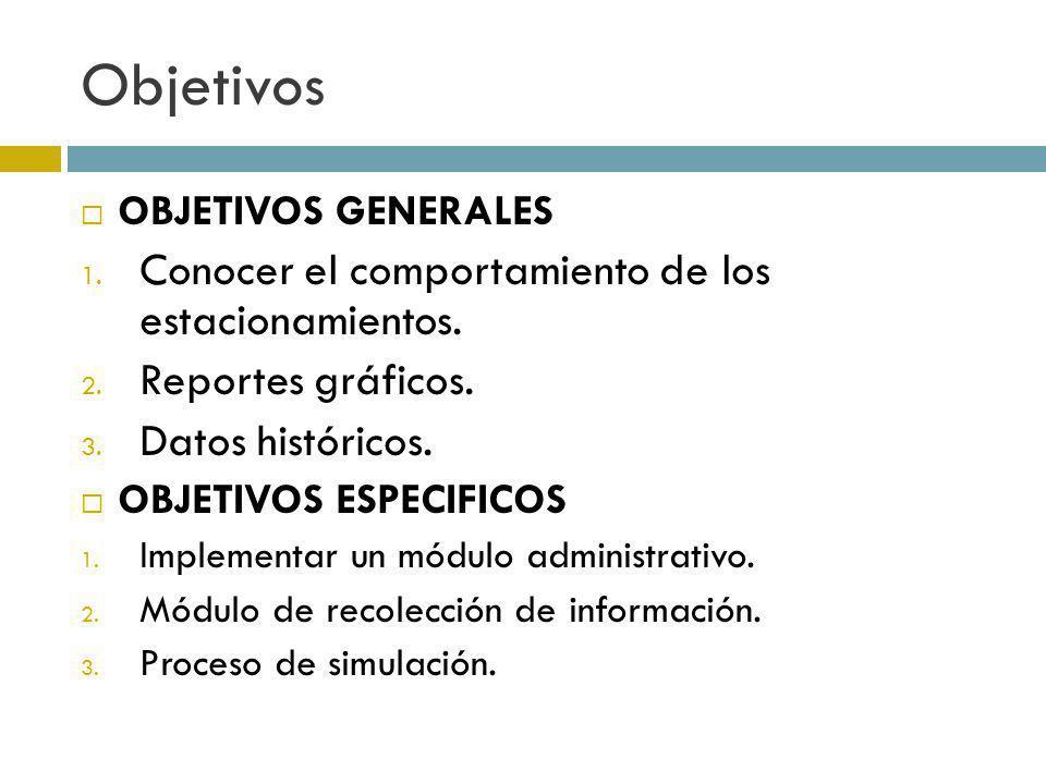 Objetivos OBJETIVOS GENERALES 1. Conocer el comportamiento de los estacionamientos. 2. Reportes gráficos. 3. Datos históricos. OBJETIVOS ESPECIFICOS 1