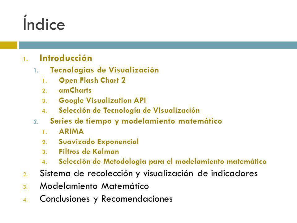 Índice 1. Introducción 1. Tecnologías de Visualización 1. Open Flash Chart 2 2. amCharts 3. Google Visualization API 4. Selección de Tecnología de Vis