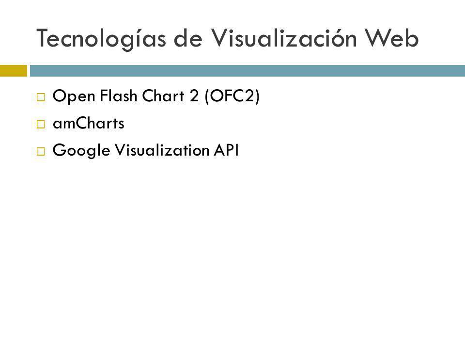 Tecnologías de Visualización Web Open Flash Chart 2 (OFC2) amCharts Google Visualization API