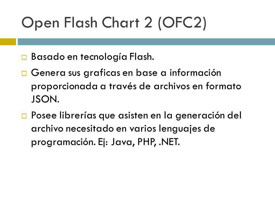Open Flash Chart 2 (OFC2) Basado en tecnología Flash. Genera sus graficas en base a información proporcionada a través de archivos en formato JSON. Po