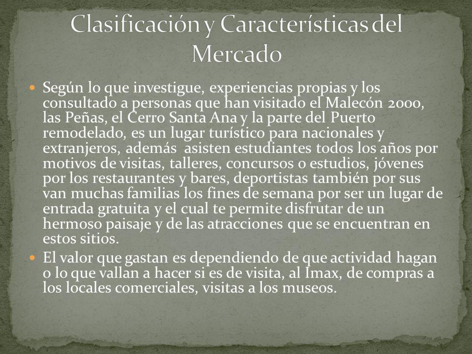 Según lo que investigue, experiencias propias y los consultado a personas que han visitado el Malecón 2000, las Peñas, el Cerro Santa Ana y la parte d