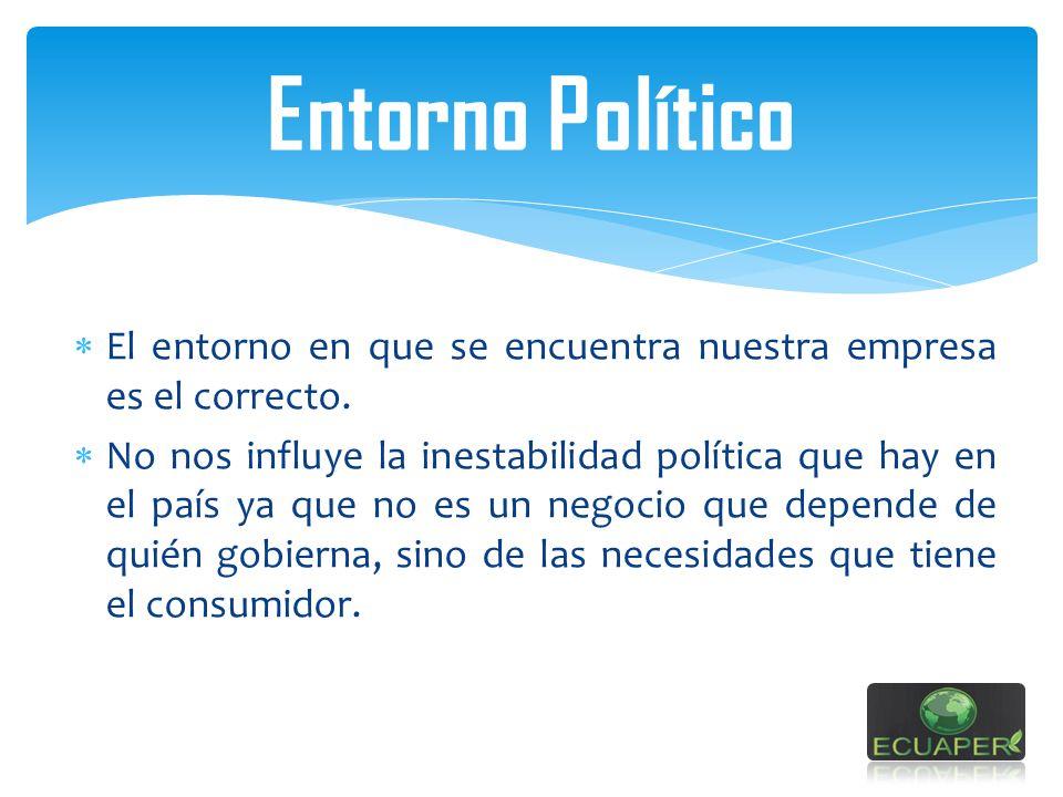 Entorno Político El entorno en que se encuentra nuestra empresa es el correcto. No nos influye la inestabilidad política que hay en el país ya que no