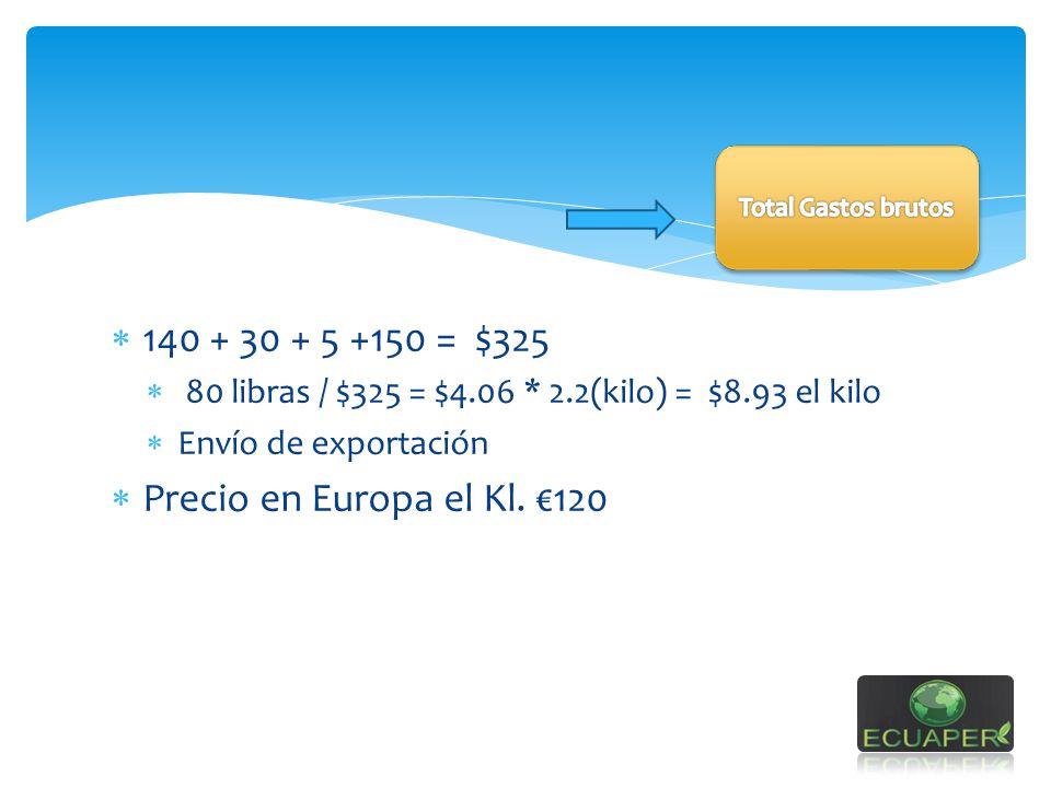 140 + 30 + 5 +150 = $325 80 libras / $325 = $4.06 * 2.2(kilo) = $8.93 el kilo Envío de exportación Precio en Europa el Kl. 120