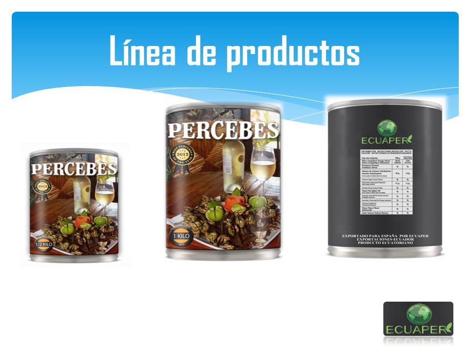 Pruebas de muestra en los mercados en España cuando la personas se congregan, para el mercado centro comerciales.