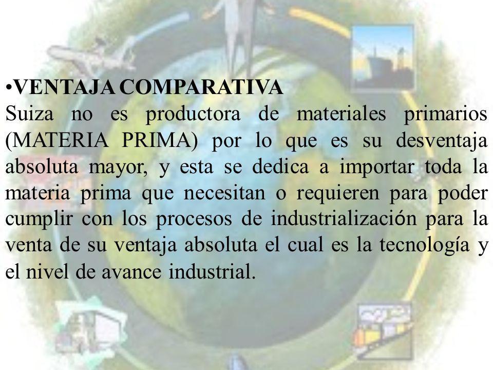 VENTAJA COMPARATIVA Suiza no es productora de materiales primarios (MATERIA PRIMA) por lo que es su desventaja absoluta mayor, y esta se dedica a impo