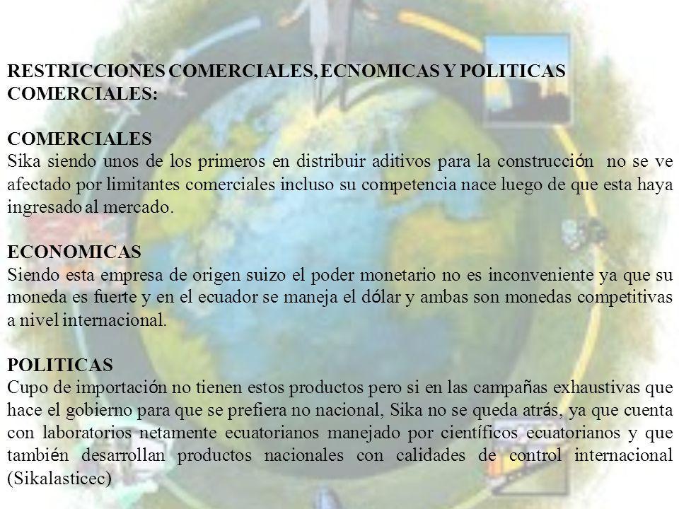 RESTRICCIONES COMERCIALES, ECNOMICAS Y POLITICAS COMERCIALES: COMERCIALES Sika siendo unos de los primeros en distribuir aditivos para la construcci ó