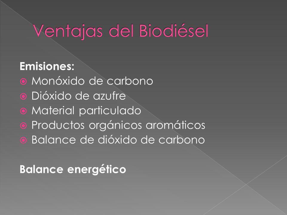 Emisiones: Monóxido de carbono Dióxido de azufre Material particulado Productos orgánicos aromáticos Balance de dióxido de carbono Balance energético