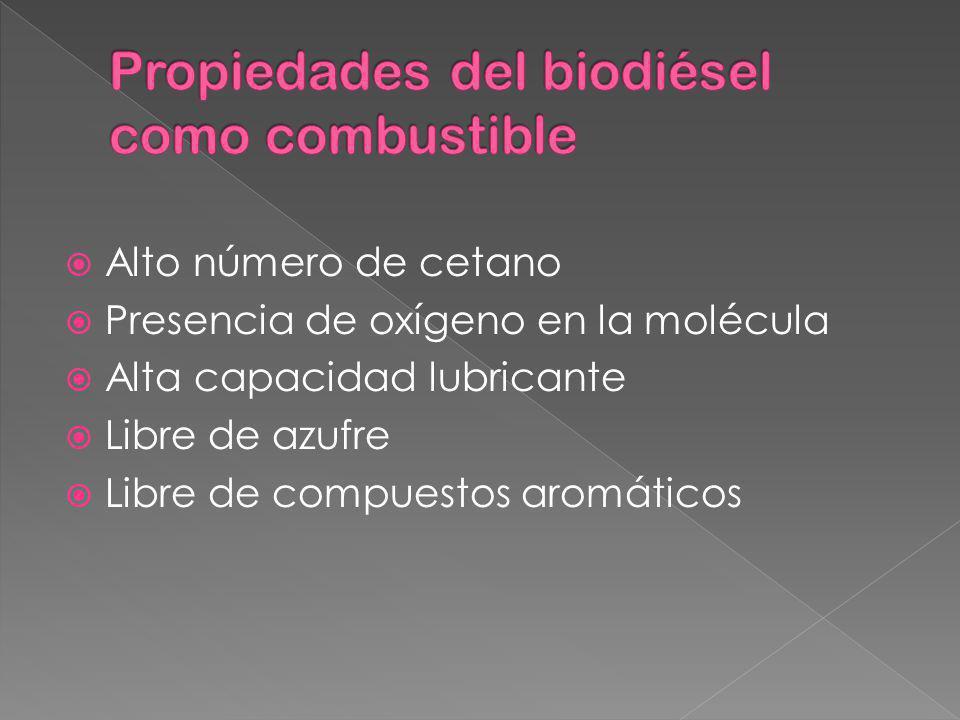 Alto número de cetano Presencia de oxígeno en la molécula Alta capacidad lubricante Libre de azufre Libre de compuestos aromáticos