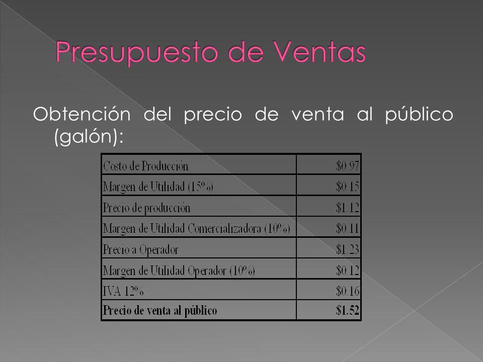 Obtención del precio de venta al público (galón):