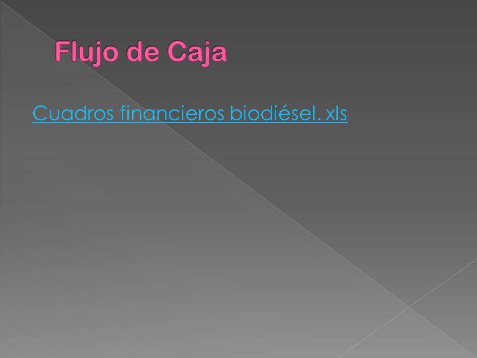 Cuadros financieros biodiésel. xls