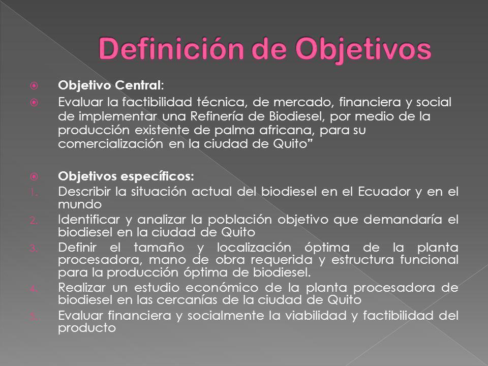 Objetivo Central : Evaluar la factibilidad técnica, de mercado, financiera y social de implementar una Refinería de Biodiesel, por medio de la producc
