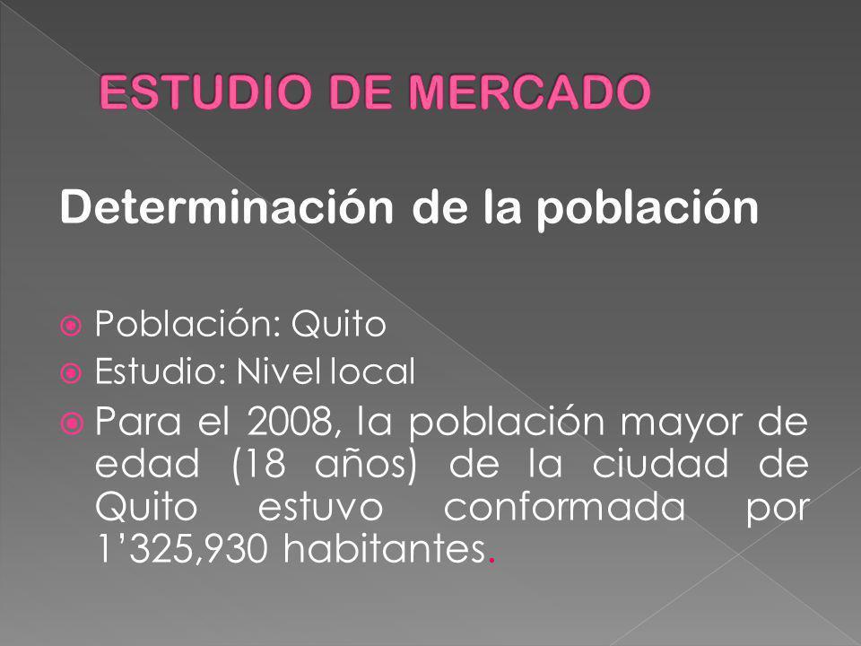 Determinación de la población Población: Quito Estudio: Nivel local Para el 2008, la población mayor de edad (18 años) de la ciudad de Quito estuvo co