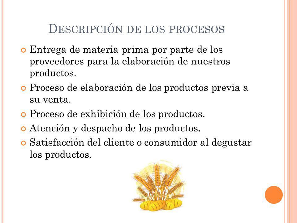 D ESCRIPCIÓN DE LOS PROCESOS Entrega de materia prima por parte de los proveedores para la elaboración de nuestros productos.