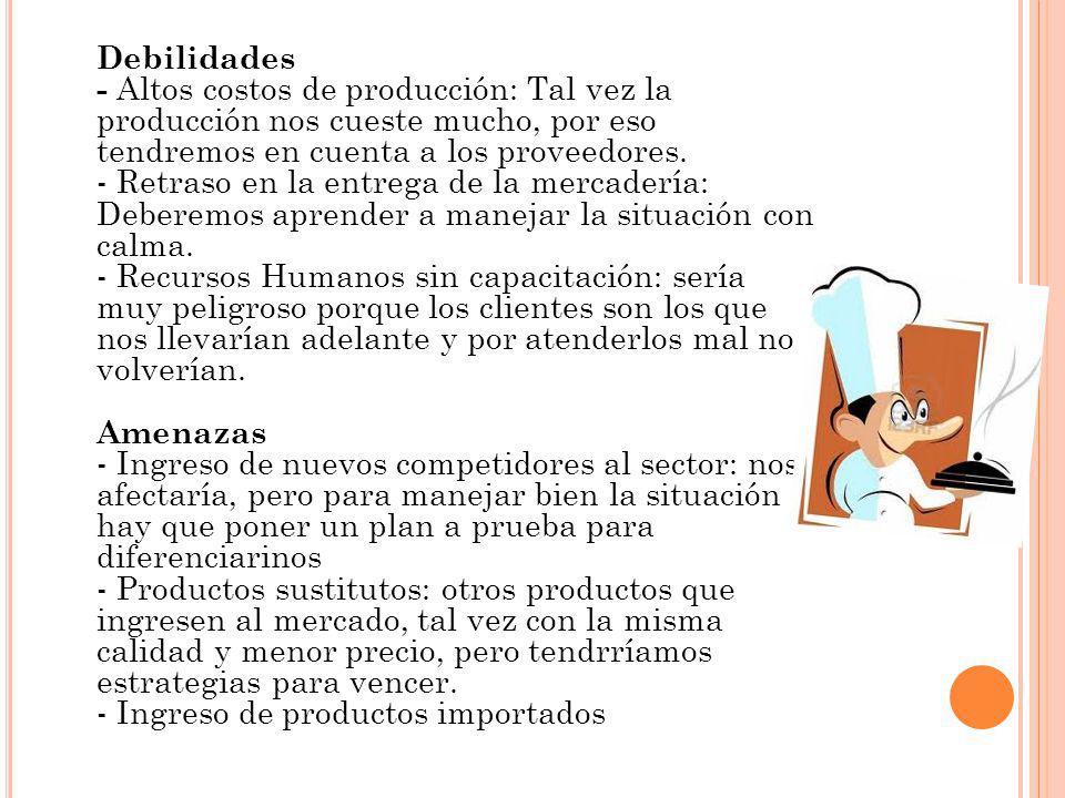 Debilidades - Altos costos de producción: Tal vez la producción nos cueste mucho, por eso tendremos en cuenta a los proveedores.