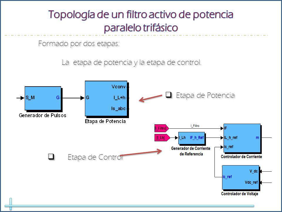 Formado por dos etapas: La etapa de potencia y la etapa de control. Formado por dos etapas: La etapa de potencia y la etapa de control. Etapa de Poten