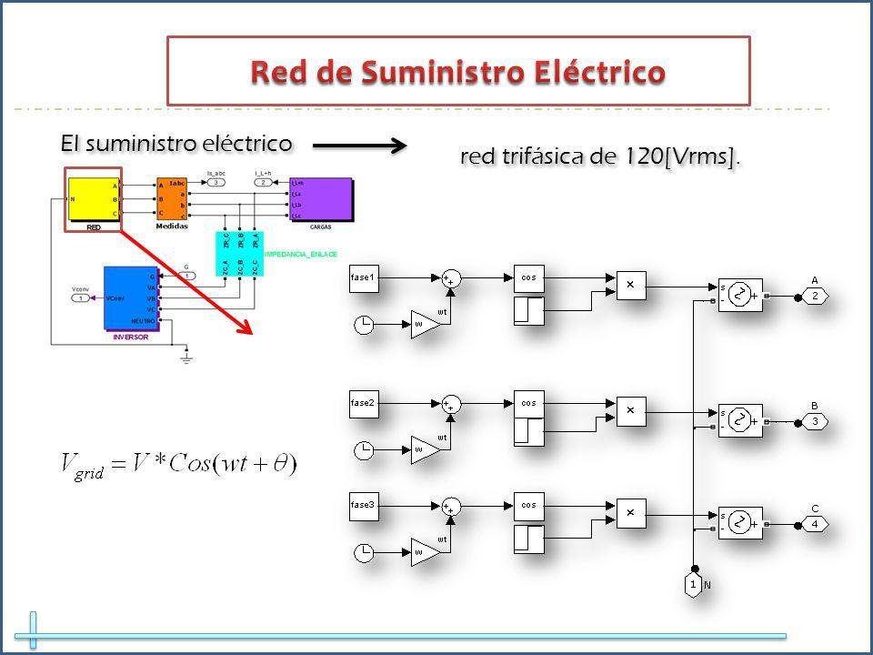 El suministro eléctrico red trifásica de 120[Vrms].