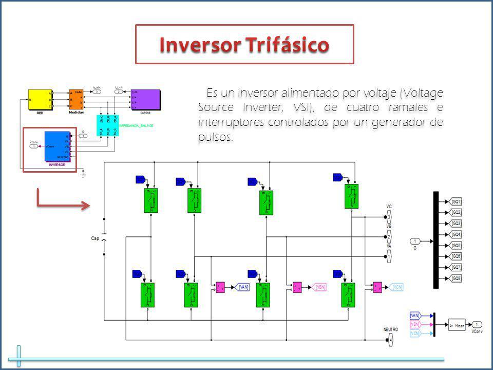Es un inversor alimentado por voltaje (Voltage Source Inverter, VSI), de cuatro ramales e interruptores controlados por un generador de pulsos.