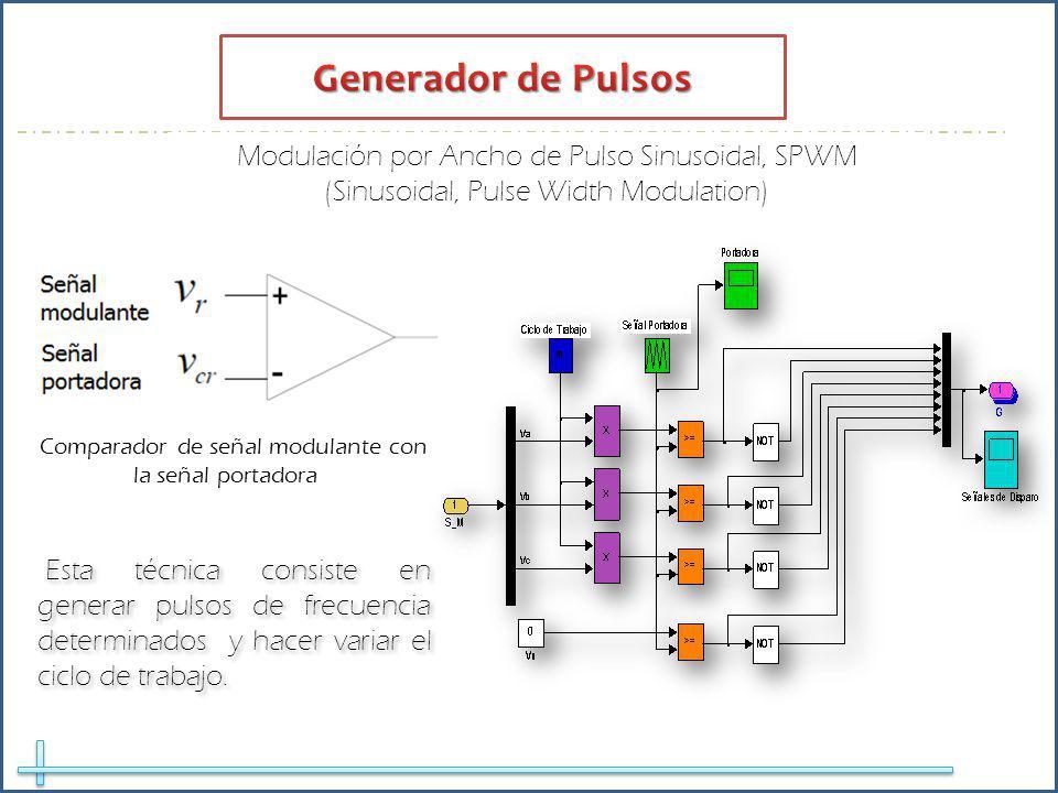 Comparador de señal modulante con la señal portadora Modulación por Ancho de Pulso Sinusoidal, SPWM (Sinusoidal, Pulse Width Modulation) Esta técnica consiste en generar pulsos de frecuencia determinados y hacer variar el ciclo de trabajo.