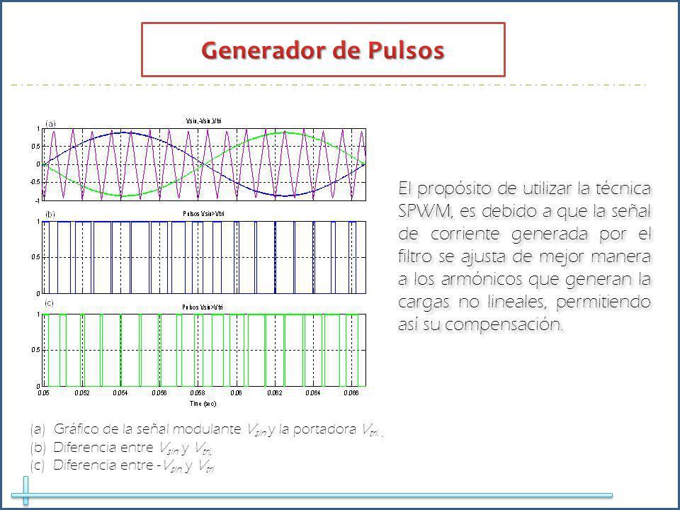 (a) Gráfico de la señal modulante V sin y la portadora V tri., (b) Diferencia entre V sin y V tri, (c) Diferencia entre -V sin y V tri El propósito de utilizar la técnica SPWM, es debido a que la señal de corriente generada por el filtro se ajusta de mejor manera a los armónicos que generan la cargas no lineales, permitiendo así su compensación.