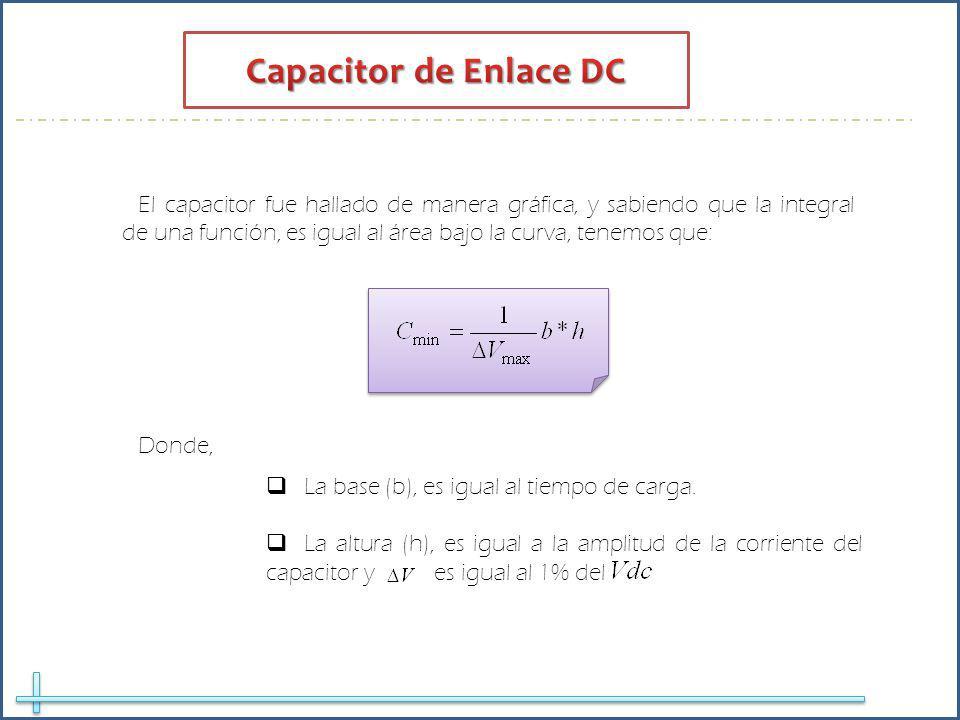 El capacitor fue hallado de manera gráfica, y sabiendo que la integral de una función, es igual al área bajo la curva, tenemos que: Donde, La base (b), es igual al tiempo de carga.