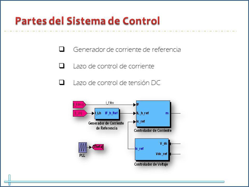Generador de corriente de referencia Generador de corriente de referencia Lazo de control de corriente Lazo de control de corriente Lazo de control de tensión DC Lazo de control de tensión DC