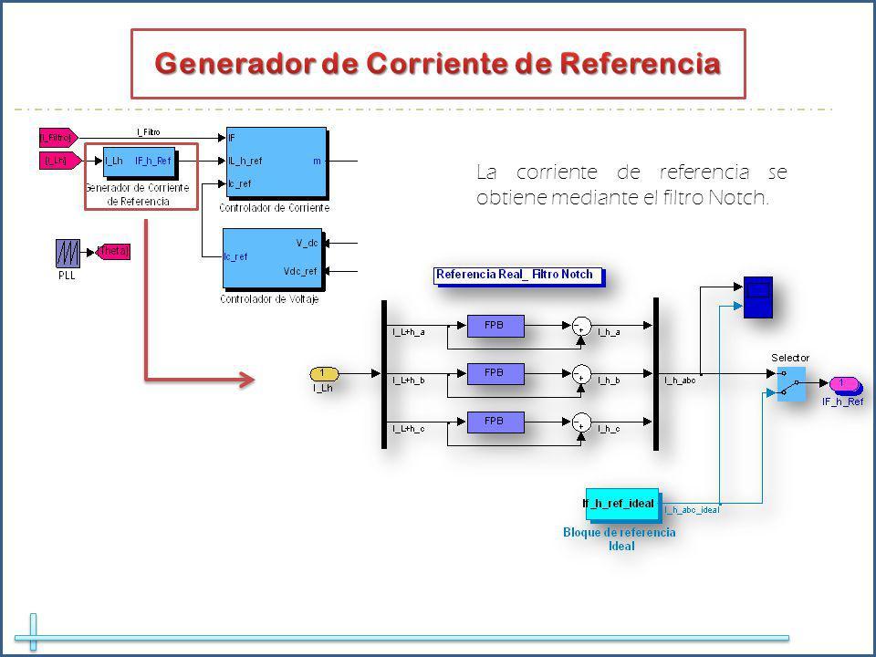 La corriente de referencia se obtiene mediante el filtro Notch.