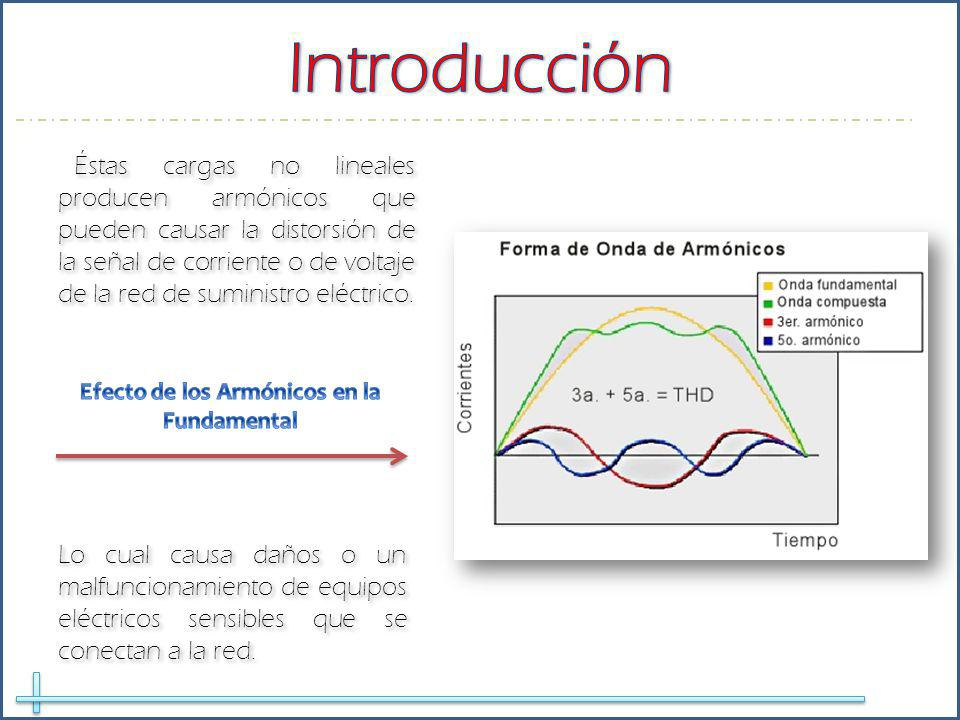 Aplicando la fórmula final y mediante el análisis de la gráfica tenemos que:.