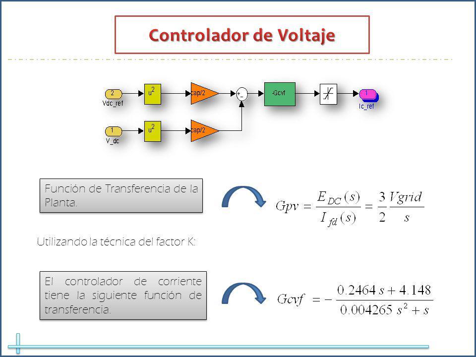 El controlador de corriente tiene la siguiente función de transferencia. Utilizando la técnica del factor K: Función de Transferencia de la Planta.