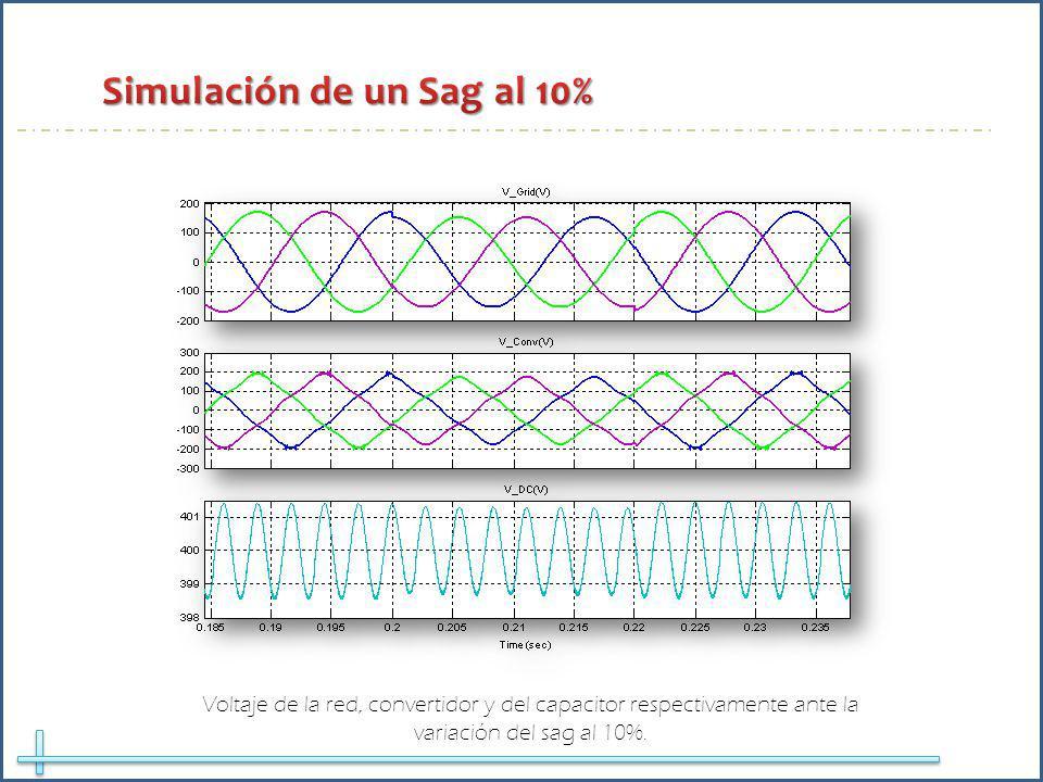 Voltaje de la red, convertidor y del capacitor respectivamente ante la variación del sag al 10%.