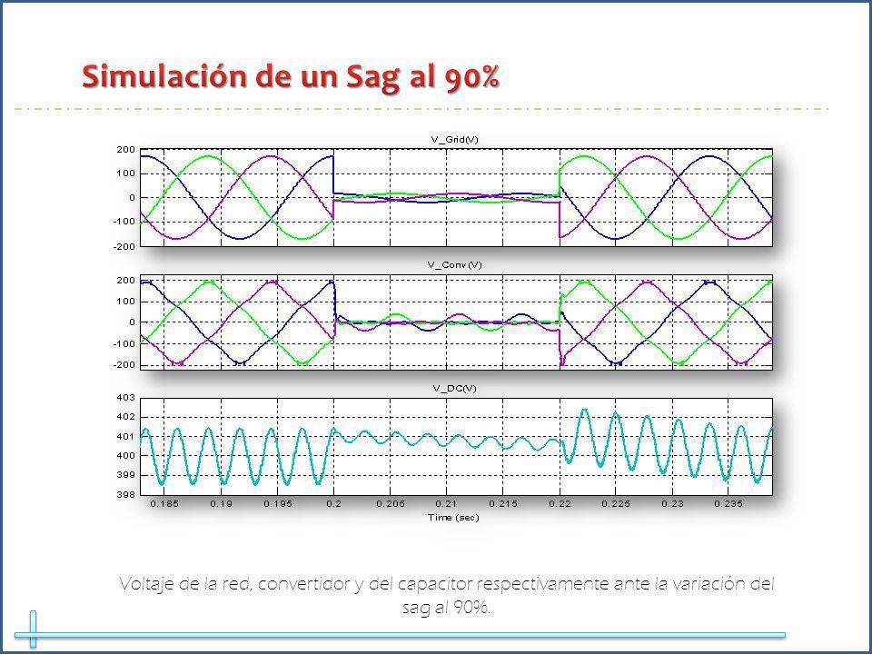 Voltaje de la red, convertidor y del capacitor respectivamente ante la variación del sag al 90%.