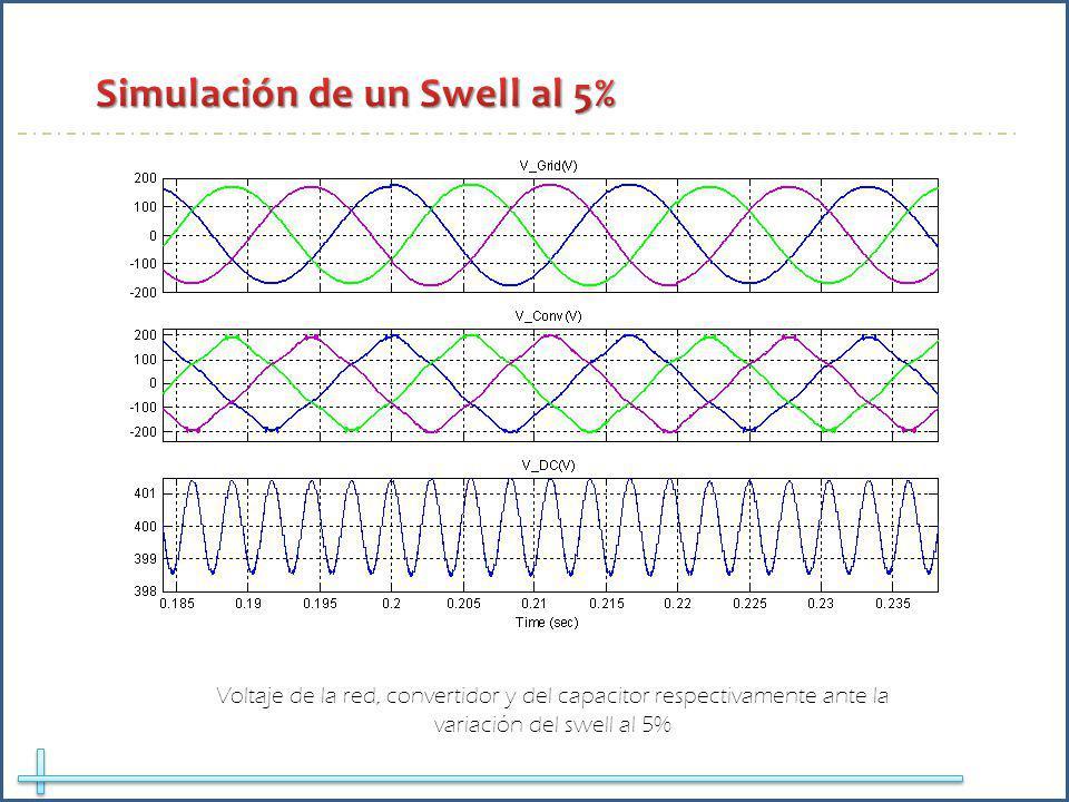 Voltaje de la red, convertidor y del capacitor respectivamente ante la variación del swell al 5%