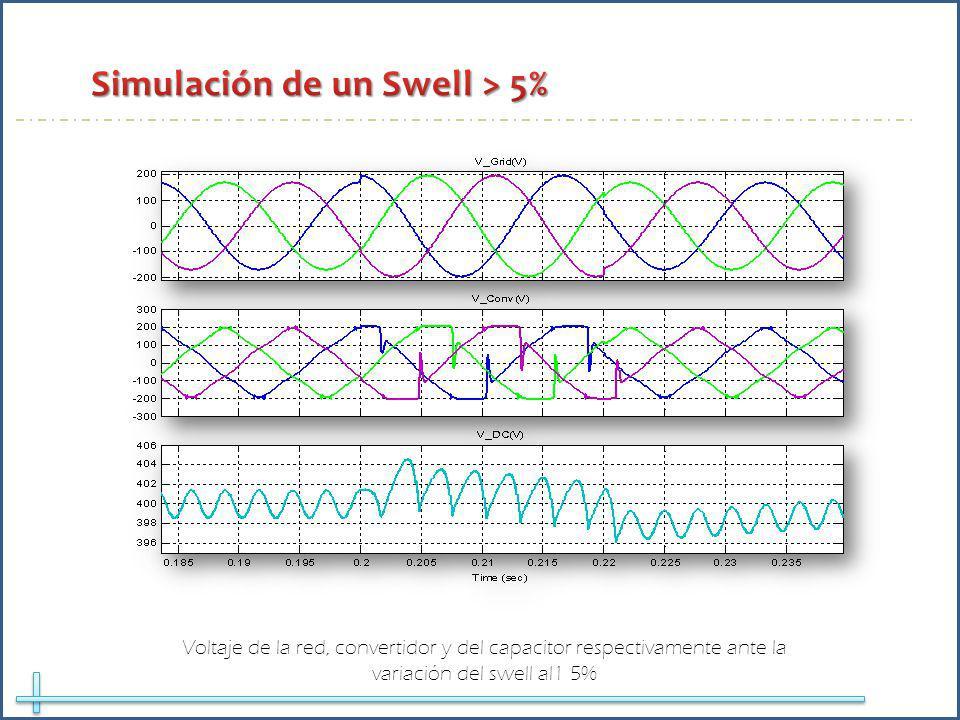 Voltaje de la red, convertidor y del capacitor respectivamente ante la variación del swell al1 5%