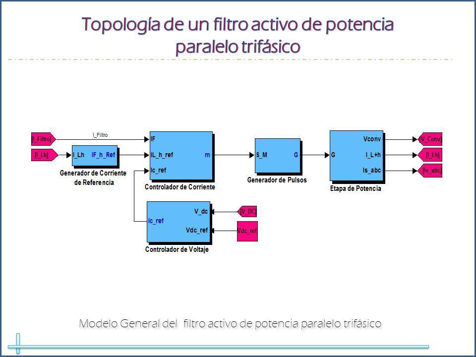 Modelo General del filtro activo de potencia paralelo trifásico