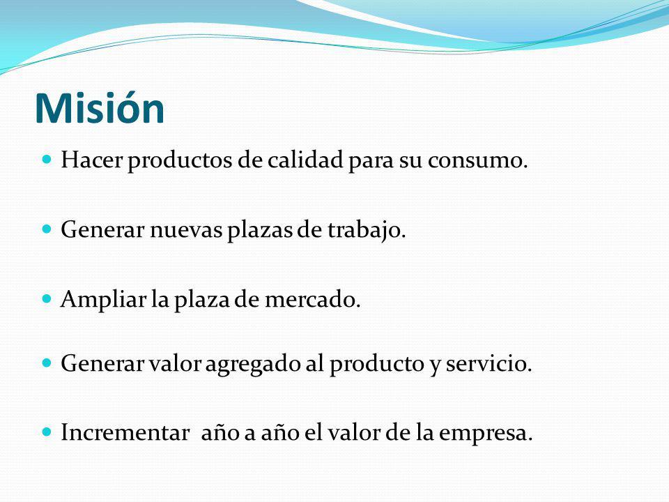 Misión Hacer productos de calidad para su consumo. Generar nuevas plazas de trabajo. Ampliar la plaza de mercado. Generar valor agregado al producto y