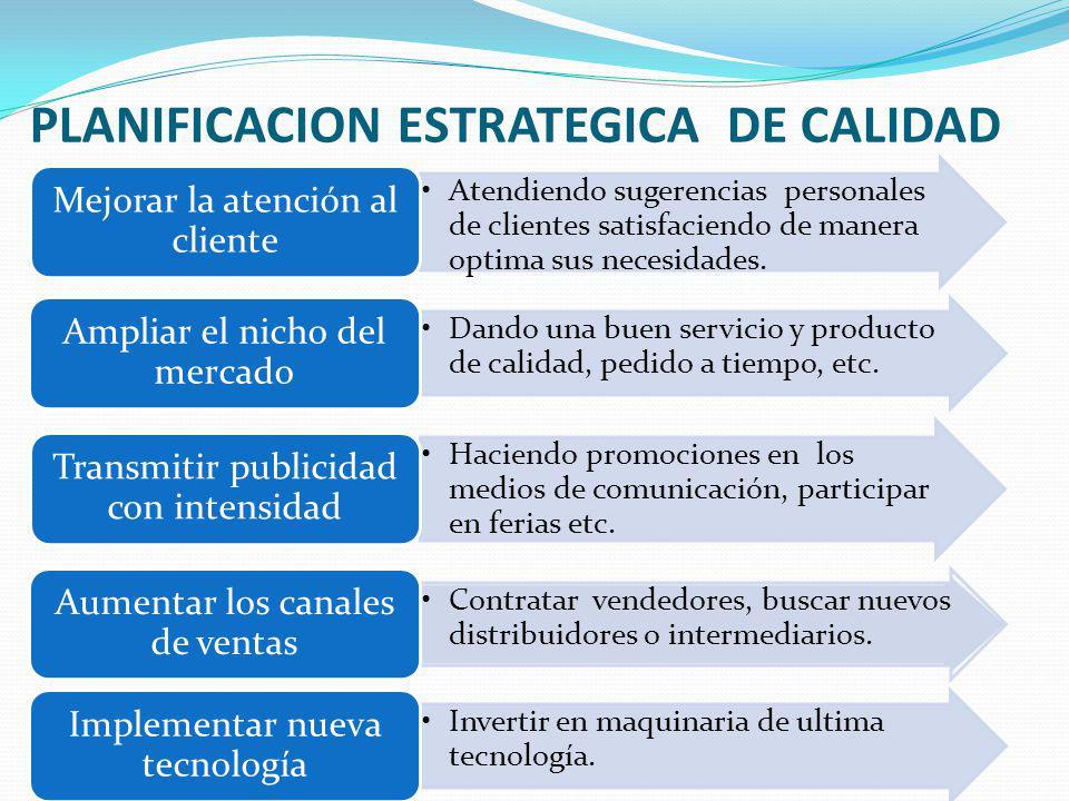 PLANIFICACION ESTRATEGICA DE CALIDAD Atendiendo sugerencias personales de clientes satisfaciendo de manera optima sus necesidades. Mejorar la atención