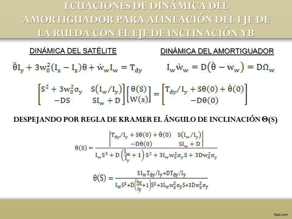 ECUACIONES DE DINÁMICA DEL AMORTIGUADOR PARA ALINEACIÓN DEL EJE DE LA RUEDA CON EL EJE DE INCLINACIÓN YB DESPEJANDO POR REGLA DE KRAMER EL ÁNGULO DE INCLINACIÓN Θ (S) DINÁMICA DEL SATÉLITE DINÁMICA DEL AMORTIGUADOR